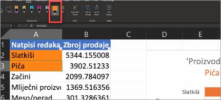 Akcija olovke emisije u programu Excel