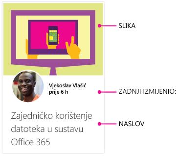 Kartica sa sadržajem za Delve za Android