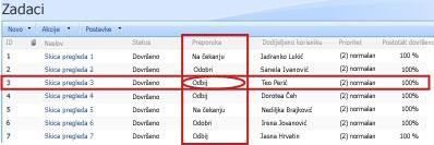 Slika dijaloškog okvira Dodavanje na popis primatelja