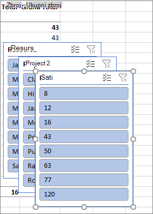 Filtri rezača na radnom listu u programu Excel.