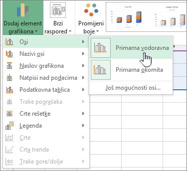 Dodavanje sekcije element s osima istaknuta
