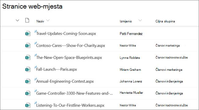 Prikaz stranica web-mjesta za vlasnika web-mjesta sustava SharePoint ili administratora koji prikazuje postove na vijestima koje su postavljene uz ciljanje publike