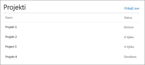 Web-dijelu popisa za Moderna stranice