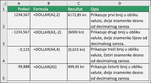 Primjeri funkcija DOLLAR