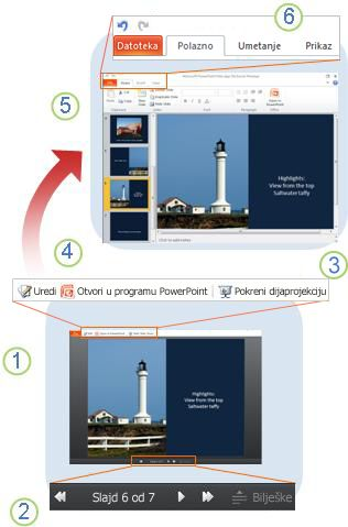 Kratki pregled web-aplikacije PowerPoint Web App