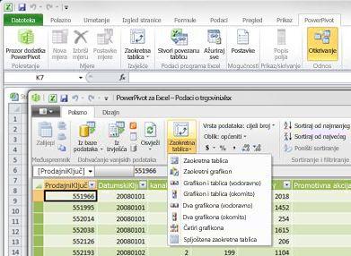 Prozor dodatka PowerPivot za Excel otvorenog u programu Excel 2010