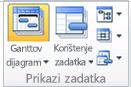Grafički prikaz grupe veiws zadatka