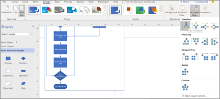 Dijagram toka s raznim mogućnostima dizajna i rasporeda