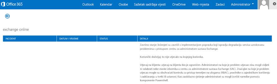 Slika nadzorne ploče stanja sustava Office 365 s objašnjenjem da je servis Exchange Online vraćen i zašto.