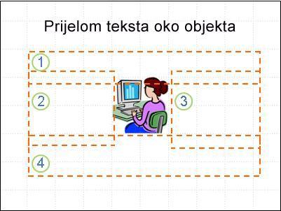 slajd s objektom, prikazanim numeriranim tekstnim okvirima, bez teksta.