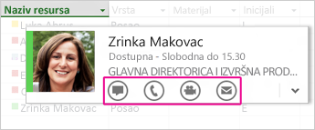 Lync contact card in Project 2013