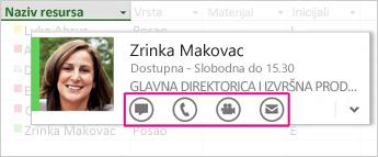 Kartica kontakta programa Lync u programu Project 2013
