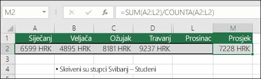 Korištenje funkcije SUM uz ostale funkcije.  Formula u ćeliji M2 jest =SUM(A2:L2)/COUNTA(A2:L2).  Napomena: stupci Svibanj – Studeni skriveni su radi preglednosti.