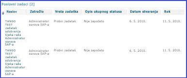 Web-dio Poslovni zadaci objedinjuje sve zadatke za nekog korisnika.