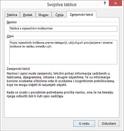 Snimka zaslona područja za zamjenski tekst u dijaloškom okviru Svojstva tablice