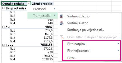 Mogućnosti filtriranja za podatke zaokretne tablice