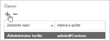 Pokazuje dijaloški okvir Korisnik servisnog jamstva s istaknutom ikonom za dodavanje u odjeljku s nazivom Članovi.