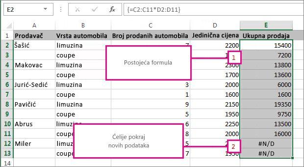 Proširivanje formule polja