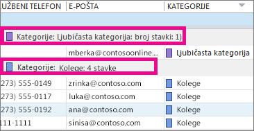 Kliknite naslov stupca Kategorije da biste popis sortirali po boji.