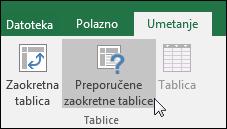 Otvorite Umetanje > Preporučene zaokretne tablice da bi Excel stvorio zaokretnu tablicu za vas.