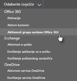 Odabir izvješća – grupe sustava Office 365