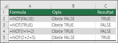 Primjeri korištenja funkcije NOT za dobivanje obrnutih argumenata.  Primjer: =NOT(1+1=2)