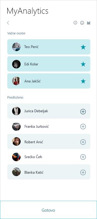 Snimka zaslona s MyAnalytics važne popis kontakata