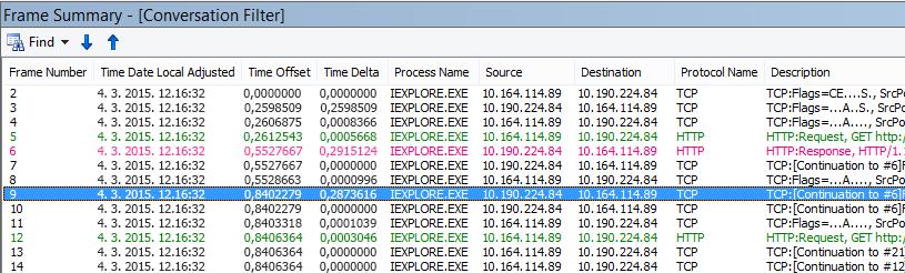 Općenita latencija u programu Netmon, sa zadanim stupcem delte vremena programa Netmon u sažetku okvira.