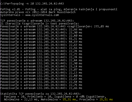 Naredba psping -n 20 132.245.24.82:443 programa PSPing vraća prosječnu latenciju od 25,51 milisekundu.