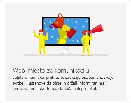 Web-mjesta sustava SharePoint Office 365 komunikacije