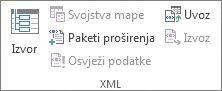 osvježavanje xml podataka