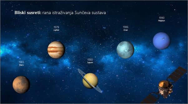 Prikazuje slajd nakon primjene prijelaza Izobličenje