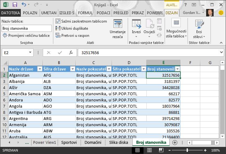 Podaci o broju stanovnika uvezeni u Excel