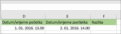 Datum početka 1/1/16 1:00: Datum završetka 1/2/16 2:00