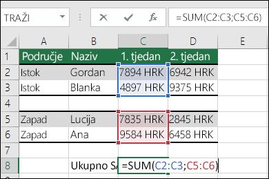 Korištenje funkcije SUM u nesusjednim rasponima.  Formula u ćeliji C8 jest =SUM(C2:C3;C5:C6). Možete koristiti i imenovane raspone, pa će formula tada biti =SUM(Tjedan1;Tjedan2).