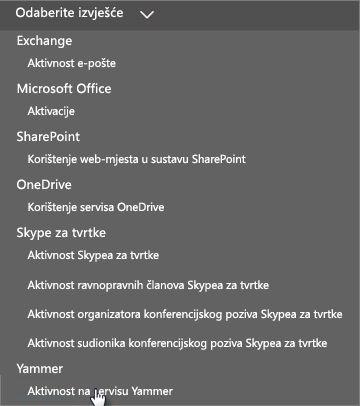 Snimka zaslona izbornika Odabir izvješća na nadzornoj ploči Izvješća sustava Office 365