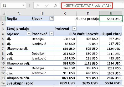 Primjer korištenja funkcije GETPIVOTDATA za vraćanje podataka iz zaokretne tablice.