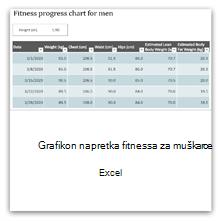 Odaberite tu mogućnost da biste dobili predložak grafikona napretka tjelovježbe za muškarce.