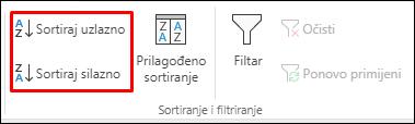 Gumbi za sortiranje uzlaznim ili silaznim redoslijedom na kartici Podaci