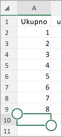 Automatski zbroj programa Excel tablet sa sustavom Android