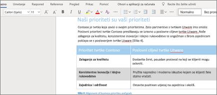 Oblikovanje teksta u programu Word Online