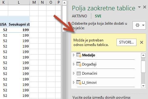 Upit o stvaranju odnosa na popisu Polja zaokretne tablice