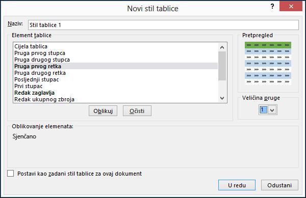 Mogućnosti dijaloškog okvira Novi stil tablice za primjenu prilagođenih stilova na tablicu