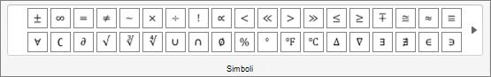 Grupa simboli