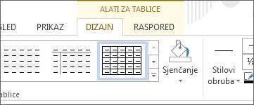 kartica alati za tablice