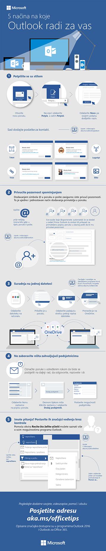 Pet koraka do boljih poruka e-pošte u programu Outlook 2016