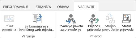 Snimka zaslona kartice varijacija na ciljnom web-mjestu. Kartica sadrži dvije grupe, varijaciju i prijevod