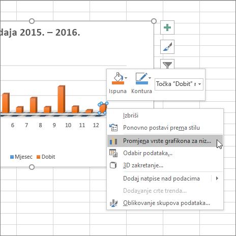 Desnom tipkom miša kliknite grafikon, a zatim u odjeljku mogućnosti oblikovanja