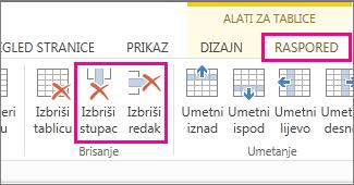 Slika naredbi Izbriši tablicu i Izbriši redak na kartici Raspored vrpce Alati za tablice