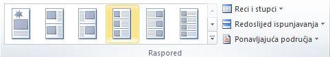 Mogućnosti rasporeda spajanja kataloga